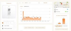 Netatmo Graph-Eco-Installer